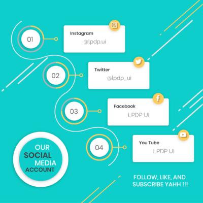 Media Sosial Resmi LPDP UI